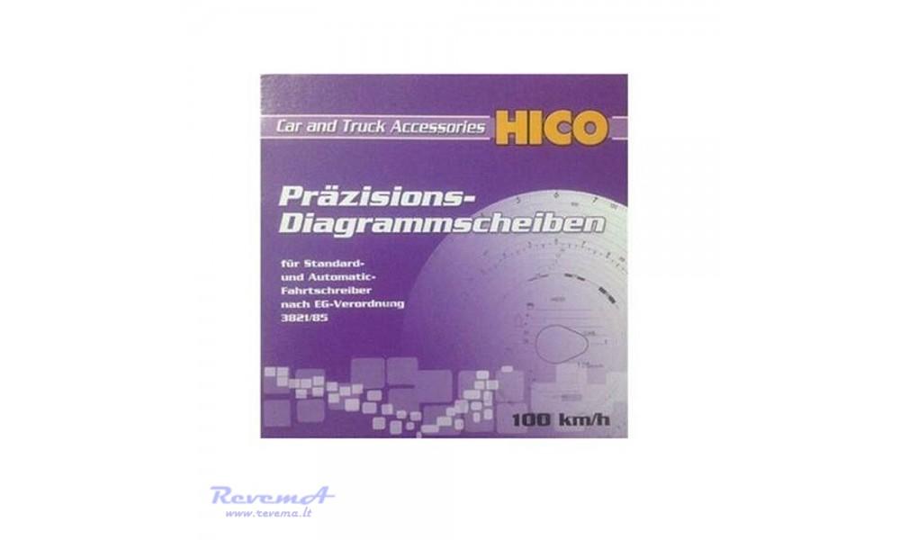 Tachograma 100 km/h HICO (100 vnt.)